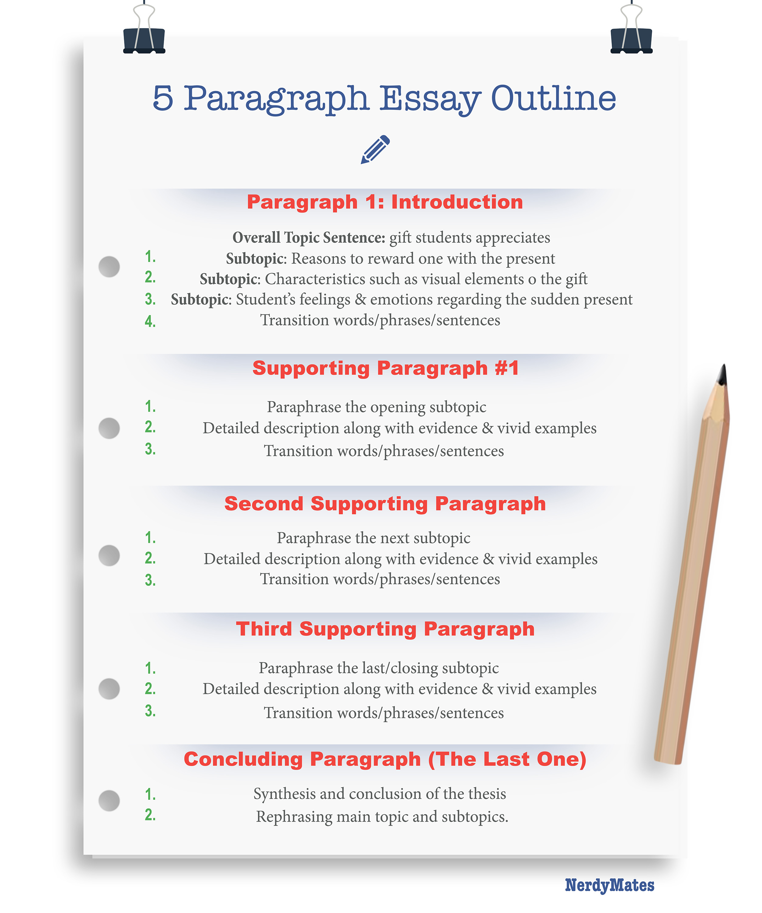 Outlining the Essay's Five Paragraphs One By One