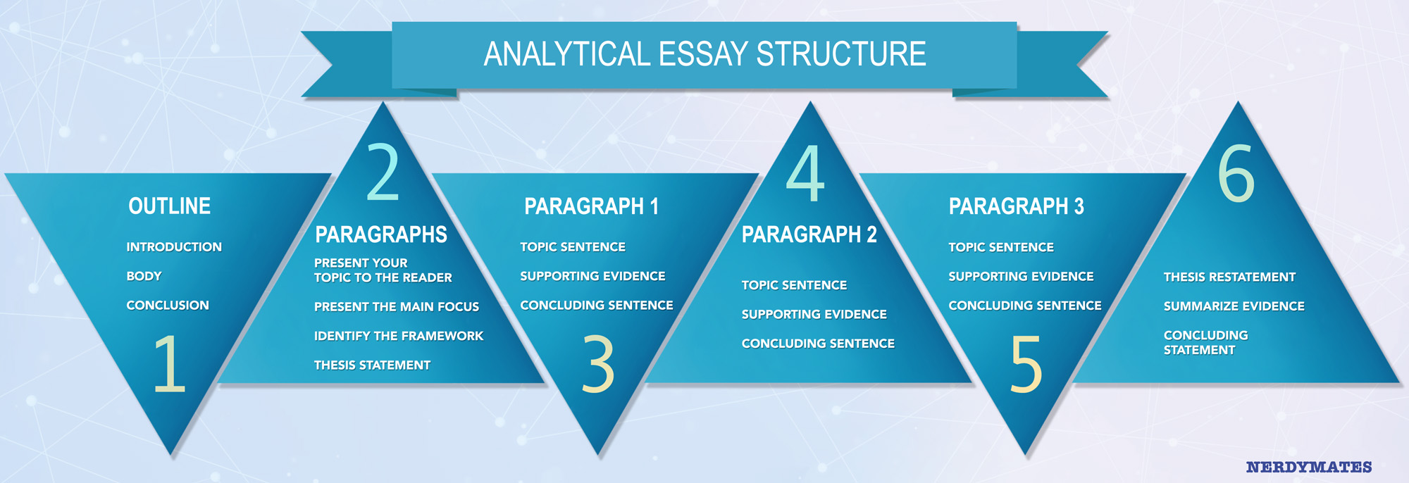 how to write an analytical essay a full guide nerdymates com create an analytical essay outline
