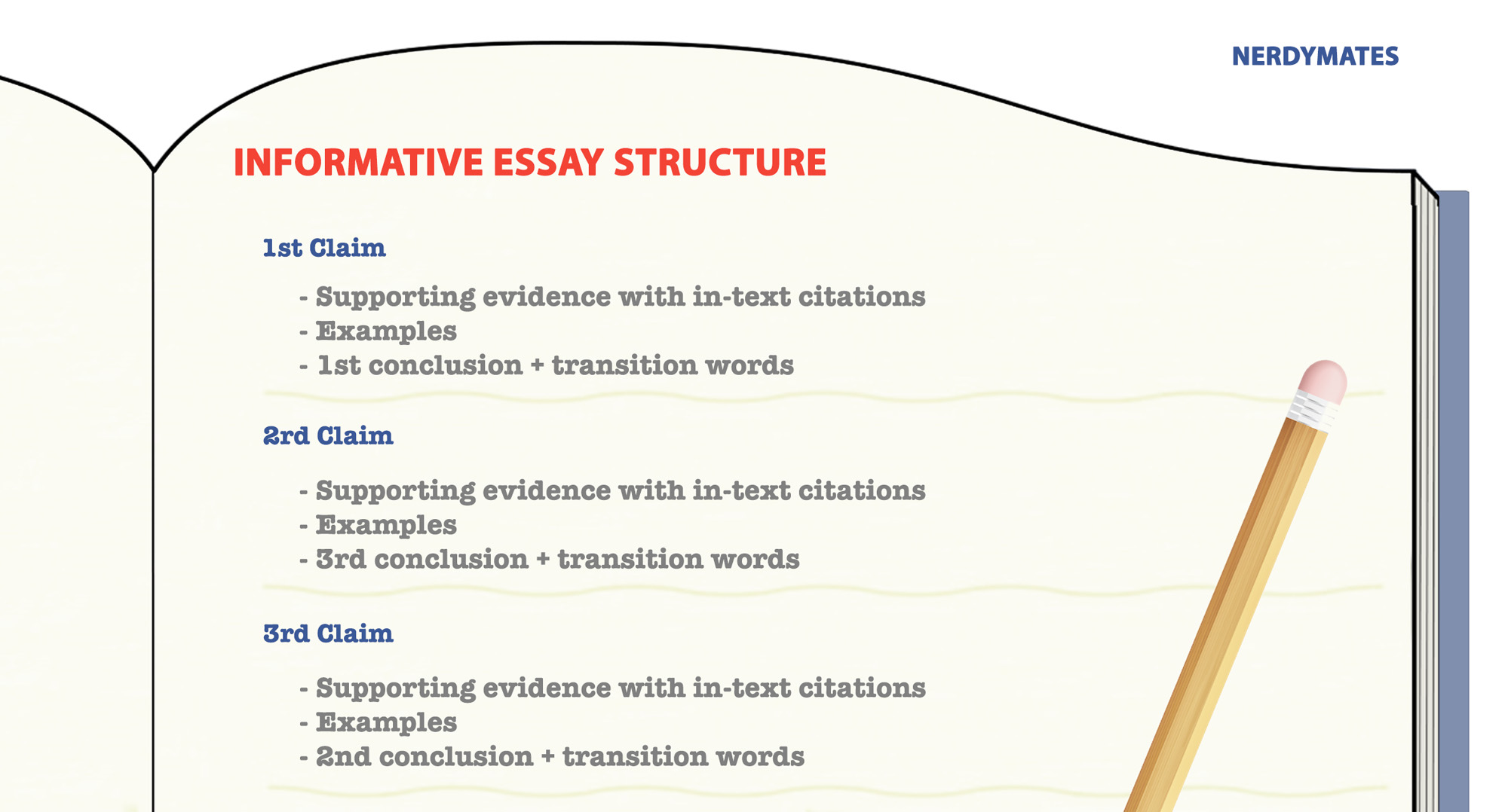 How To Write An Informative Essay With Examples And Topic Ideas  Keep In Mind The Structure Below