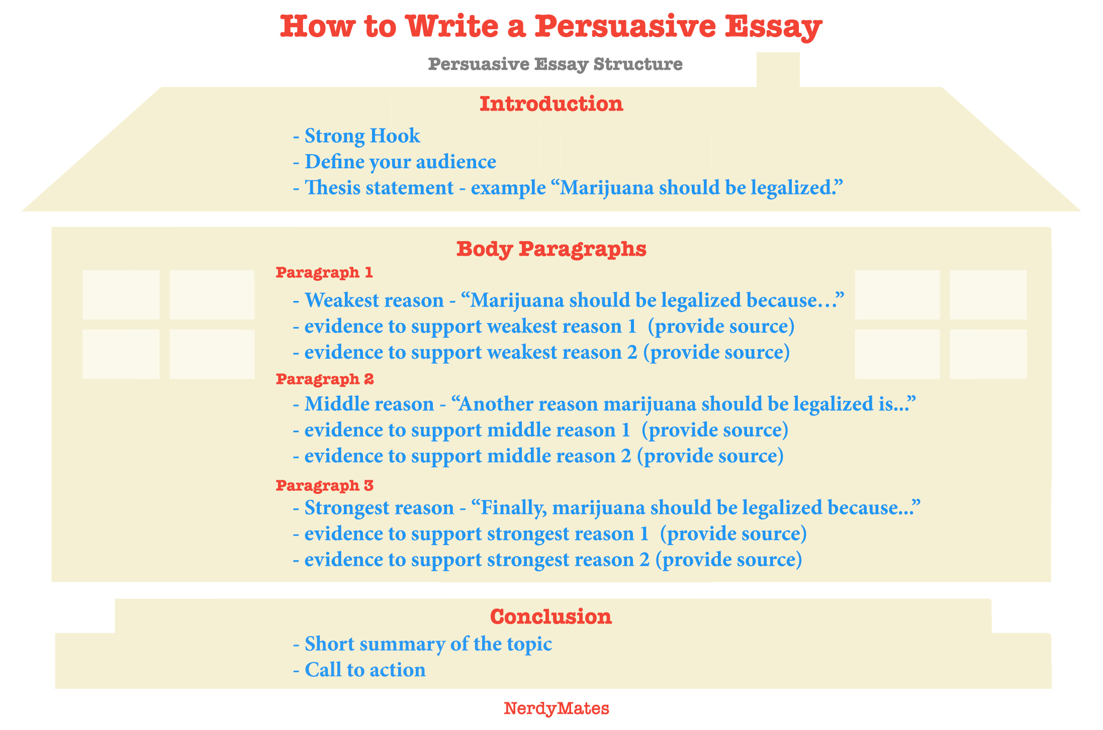 What is a thesis statement for persuasive essay