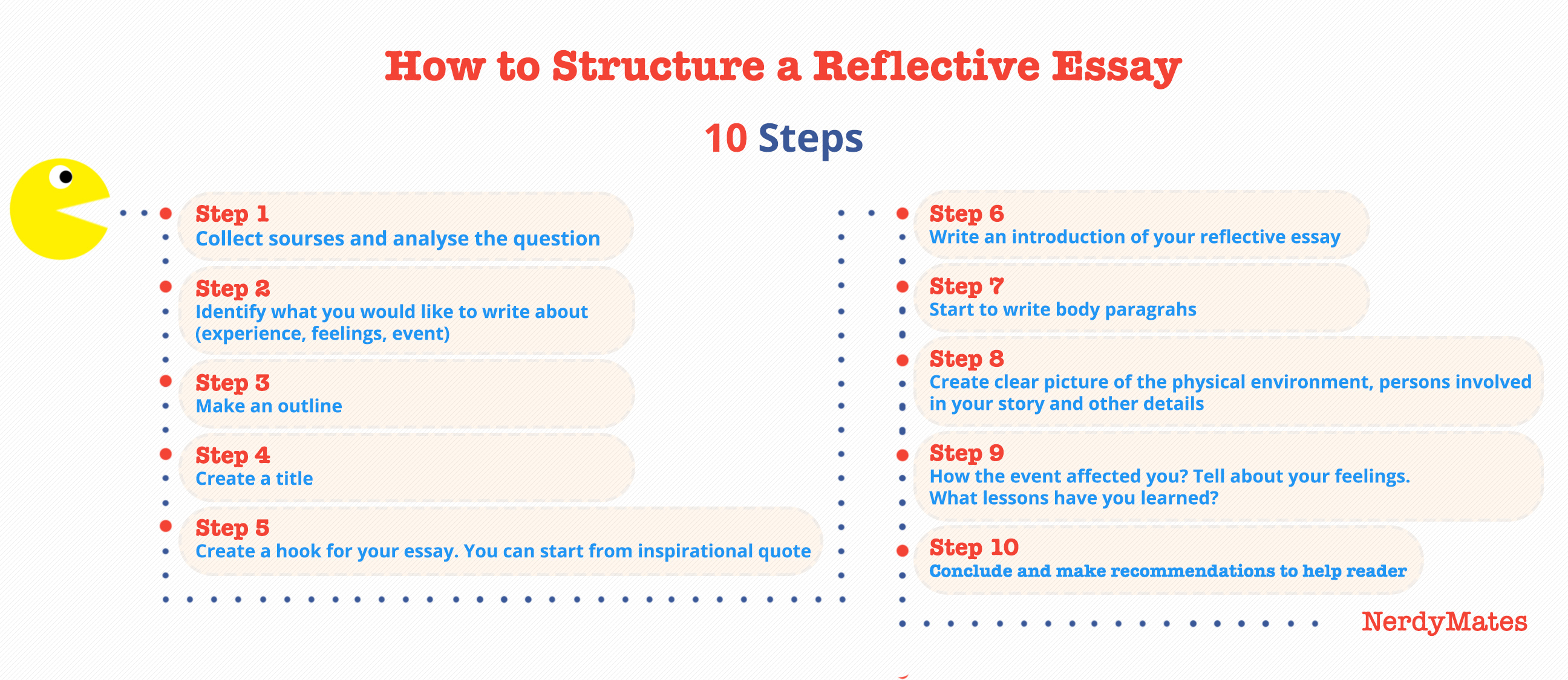 reflective essay about the writing process